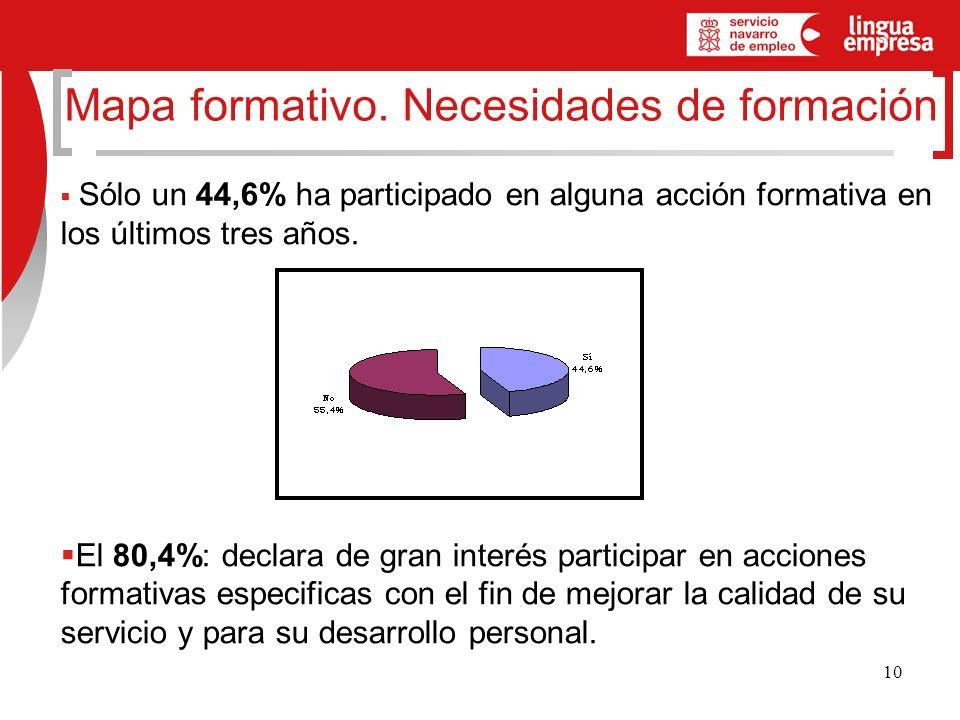 10 Sólo un 44,6% ha participado en alguna acción formativa en los últimos tres años.