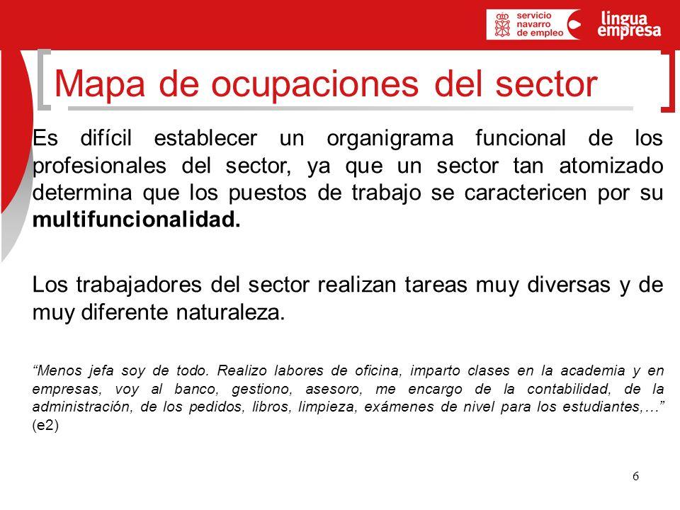 6 Mapa de ocupaciones del sector Es difícil establecer un organigrama funcional de los profesionales del sector, ya que un sector tan atomizado determina que los puestos de trabajo se caractericen por su multifuncionalidad.