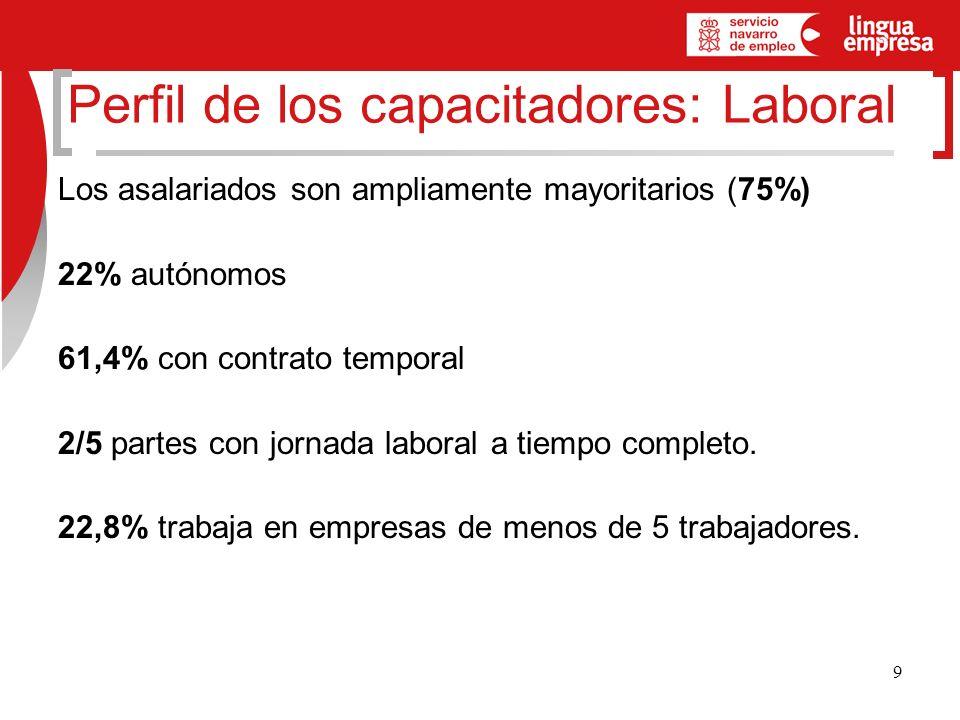 9 Perfil de los capacitadores: Laboral Los asalariados son ampliamente mayoritarios (75%) 22% autónomos 61,4% con contrato temporal 2/5 partes con jornada laboral a tiempo completo.