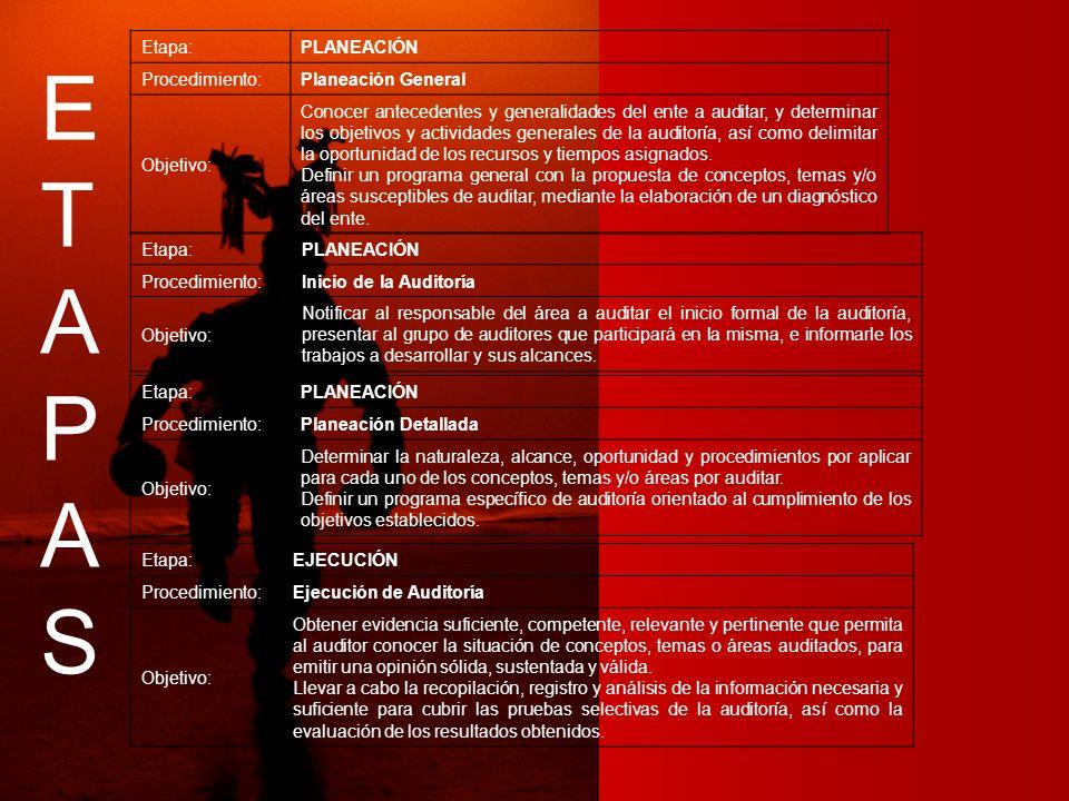 Etapa:PLANEACIÓN Procedimiento:Planeación General Objetivo: Conocer antecedentes y generalidades del ente a auditar, y determinar los objetivos y acti