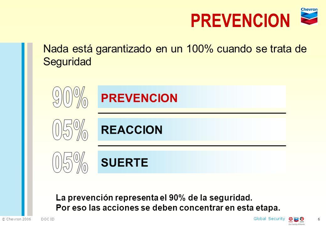DOC ID © Chevron 2006 Global Security 6 PREVENCION Nada está garantizado en un 100% cuando se trata de Seguridad PREVENCION REACCION SUERTE La prevenc