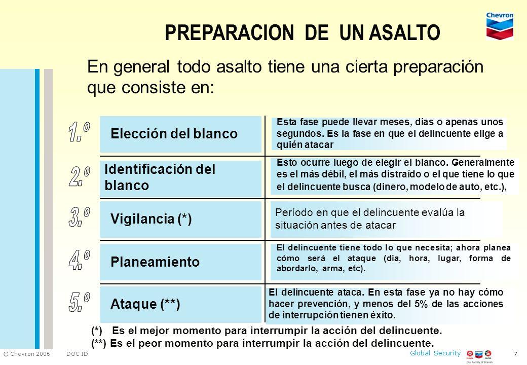 DOC ID © Chevron 2006 Global Security 7 PREPARACION DE UN ASALTO En general todo asalto tiene una cierta preparación que consiste en: Elección del bla