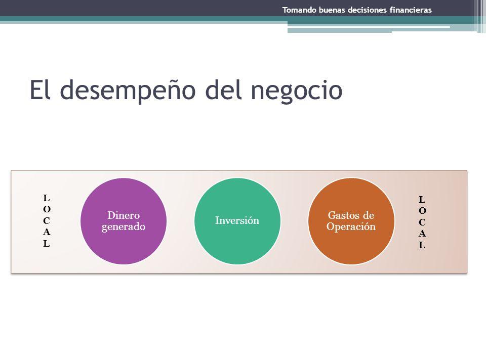 LOCALLOCAL LOCALLOCAL El desempeño del negocio Dinero generado Inversión Gastos de Operación Tomando buenas decisiones financieras
