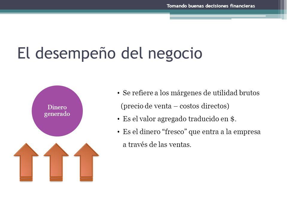 El desempeño del negocio Dinero generado Se refiere a los márgenes de utilidad brutos (precio de venta – costos directos) Es el valor agregado traduci