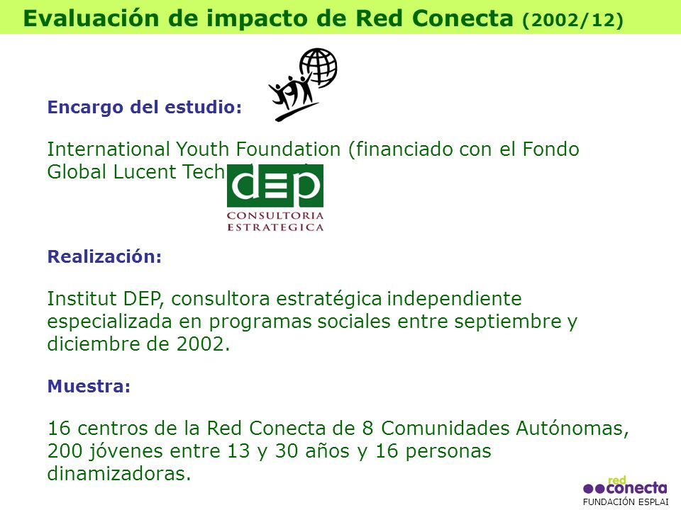 FUNDACIÓN ESPLAI Evaluación de impacto de Red Conecta (2002/12) Encargo del estudio: International Youth Foundation (financiado con el Fondo Global Lucent Technologies).