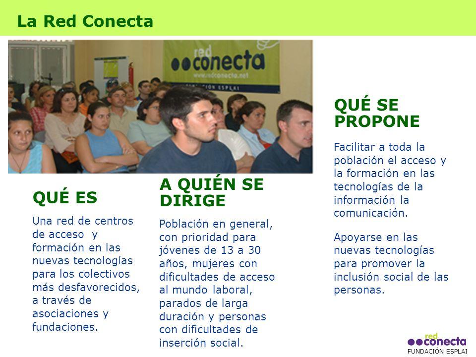 FUNDACIÓN ESPLAI Los centros de la Red Conecta