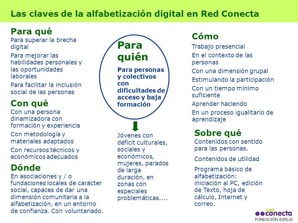 FUNDACIÓN ESPLAI Relaciones y acuerdos establecidos 43 ONG locales impulsan los centros Red Conecta FUNDACIÓN ESPLAI Otras Comunidades y Ayuntamientos A partner of the International outh FoundationTM Global Network Comunidad de Madrid CONSEJERÍA DE ECONOMÍA E INNOVACIÓN TECNOLÓGICA
