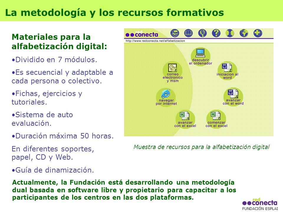 FUNDACIÓN ESPLAI Muestra de recursos para la alfabetización digital Materiales para la alfabetización digital: Dividido en 7 módulos.