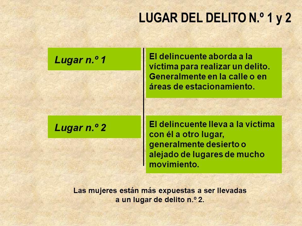 LUGAR DEL DELITO N.º 1 y 2 Lugar n.º 1 El delincuente aborda a la víctima para realizar un delito.