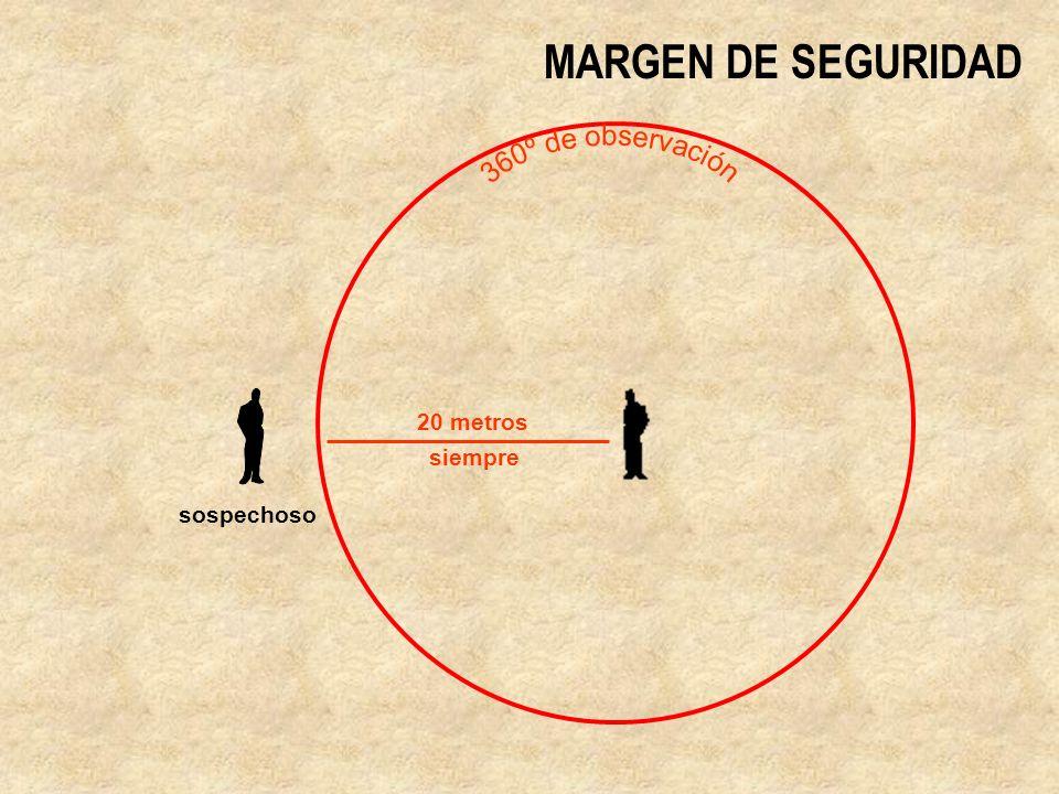 20 metros sospechoso MARGEN DE SEGURIDAD siempre