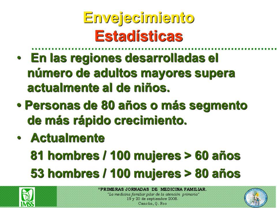 Envejecimiento Estadísticas En las regiones desarrolladas el número de adultos mayores supera actualmente al de niños. En las regiones desarrolladas e