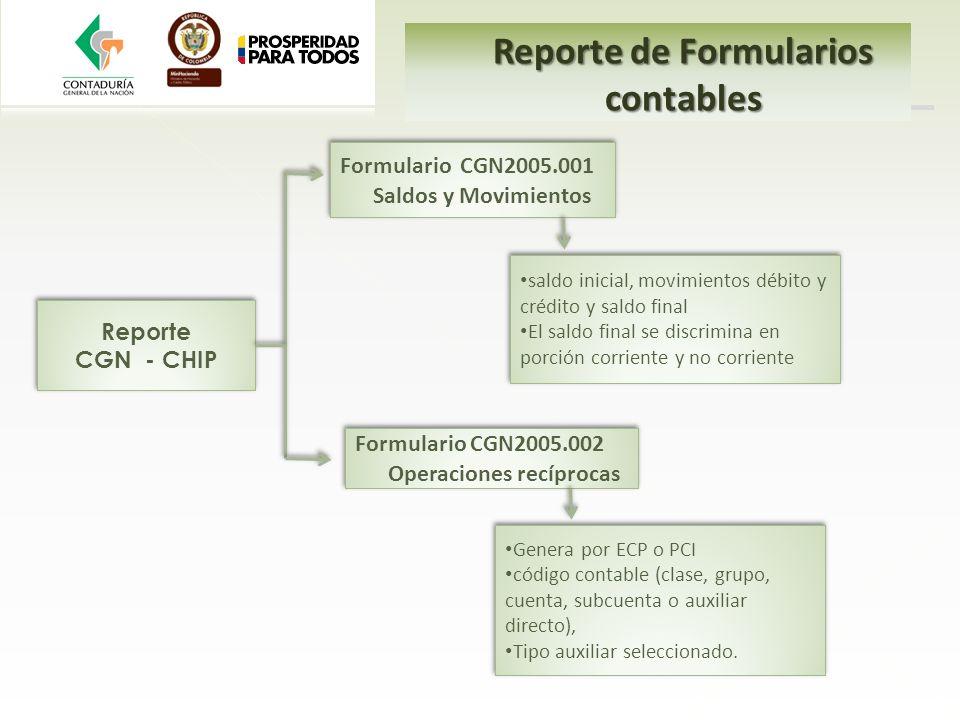 Reporte CGN - CHIP Reporte CGN - CHIP Formulario CGN2005.001 Saldos y Movimientos Formulario CGN2005.001 Saldos y Movimientos Formulario CGN2005.002 O