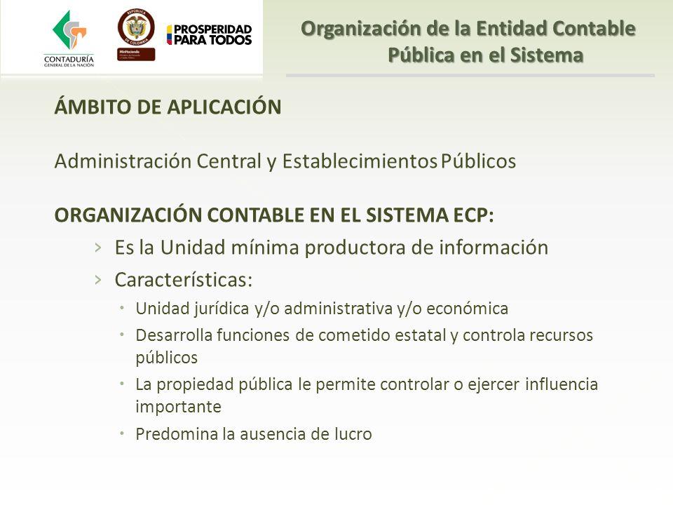 ÁMBITO DE APLICACIÓN Administración Central y Establecimientos Públicos ORGANIZACIÓN CONTABLE EN EL SISTEMA ECP: Es la Unidad mínima productora de inf