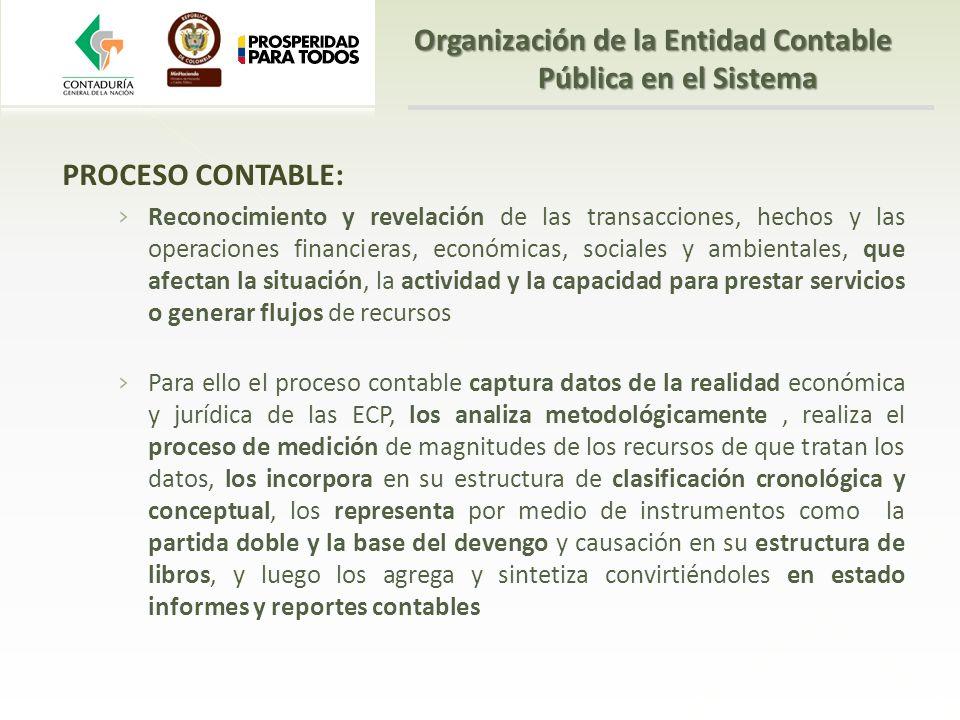 PROCESO CONTABLE: Reconocimiento y revelación de las transacciones, hechos y las operaciones financieras, económicas, sociales y ambientales, que afec