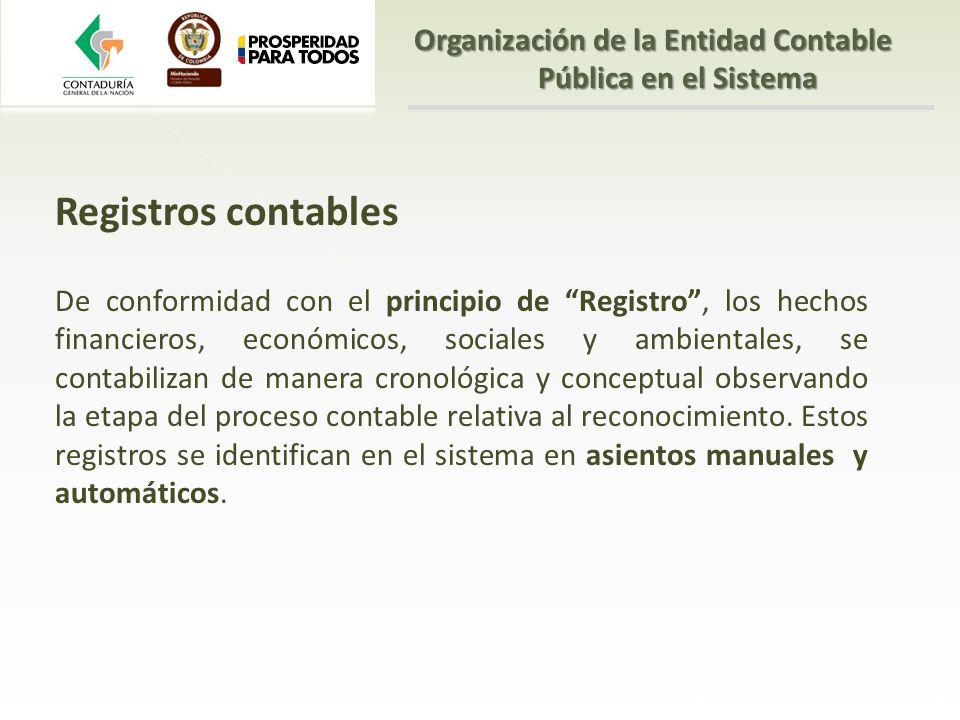 Registros contables De conformidad con el principio de Registro, los hechos financieros, económicos, sociales y ambientales, se contabilizan de manera