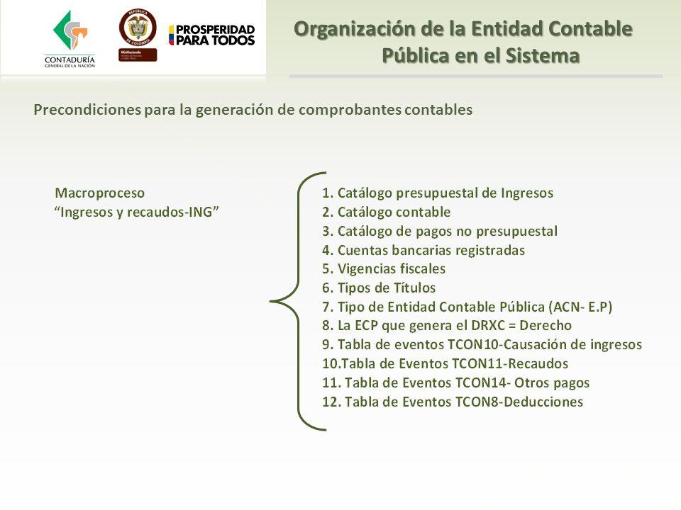 Precondiciones para la generación de comprobantes contables Organización de la Entidad Contable Pública en el Sistema