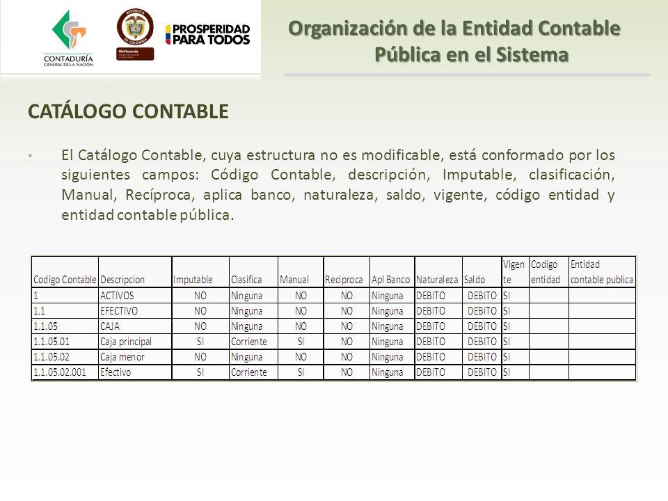 CATÁLOGO CONTABLE El Catálogo Contable, cuya estructura no es modificable, está conformado por los siguientes campos: Código Contable, descripción, Im