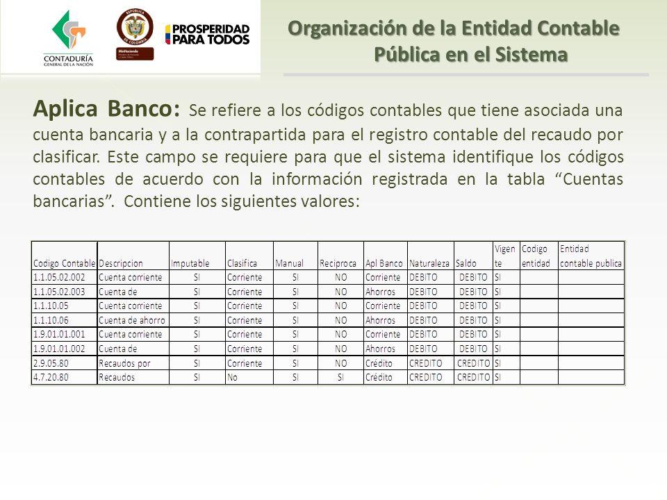 Aplica Banco: Se refiere a los códigos contables que tiene asociada una cuenta bancaria y a la contrapartida para el registro contable del recaudo por