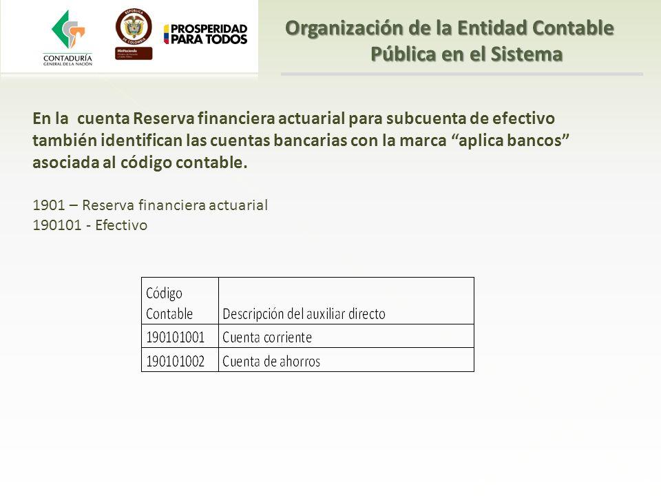 En la cuenta Reserva financiera actuarial para subcuenta de efectivo también identifican las cuentas bancarias con la marca aplica bancos asociada al