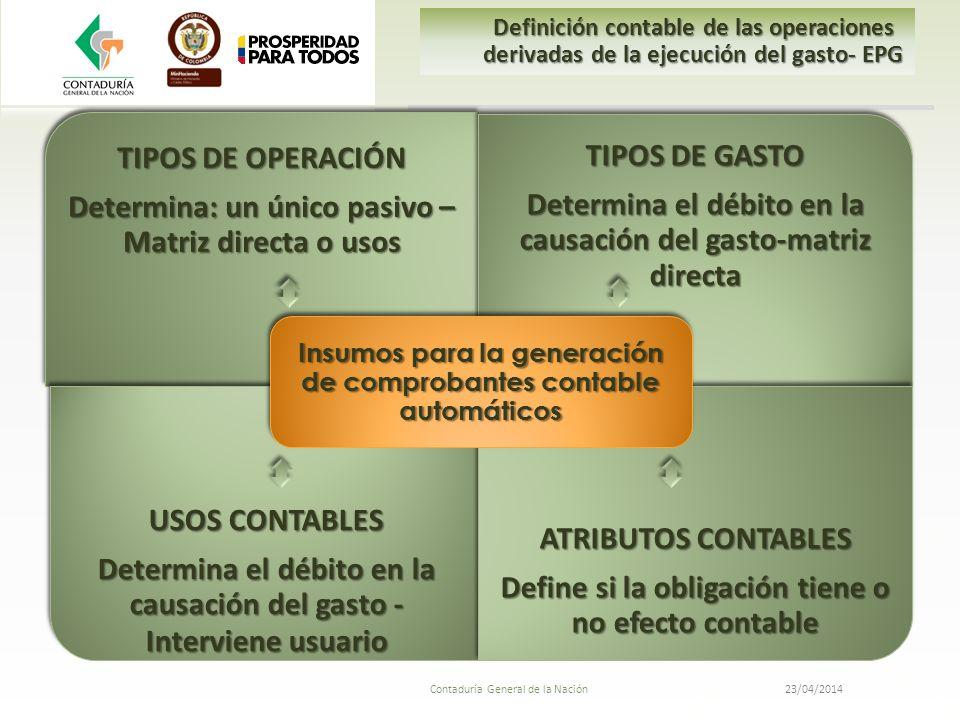 TIPOS DE OPERACIÓN Determina: un único pasivo – Matriz directa o usos TIPOS DE GASTO Determina el débito en la causación del gasto-matriz directa USOS