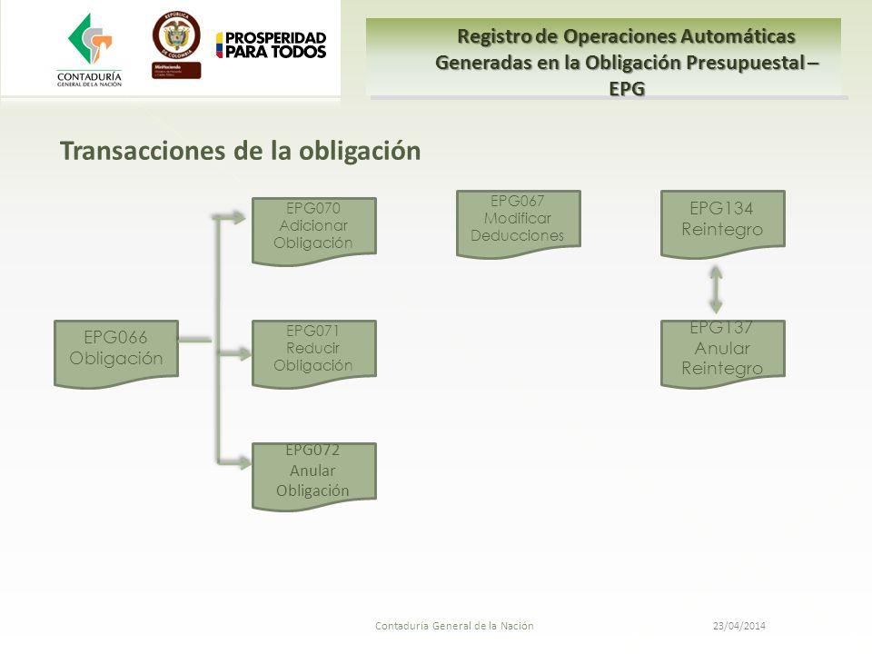 Transacciones de la obligación 23/04/2014 Contaduría General de la Nación Registro de Operaciones Automáticas Generadas en la Obligación Presupuestal