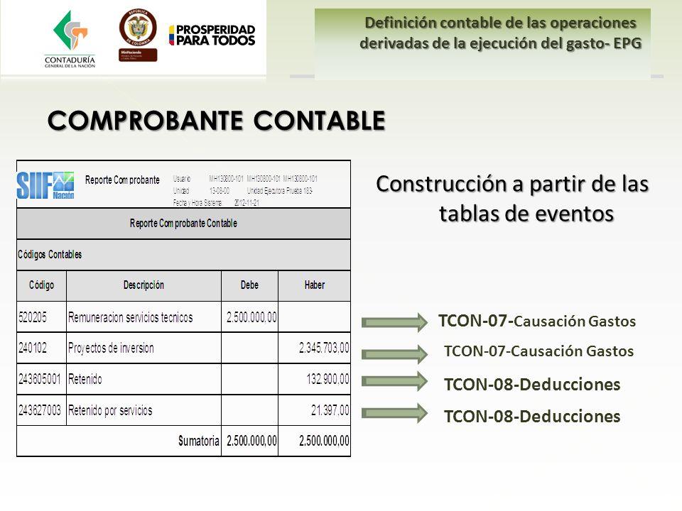 Construcción a partir de las tablas de eventos Definición contable de las operaciones derivadas de la ejecución del gasto- EPG COMPROBANTE CONTABLE TC