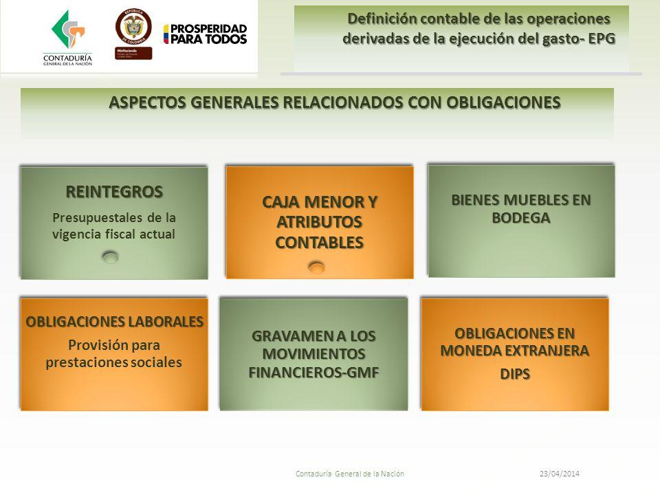 23/04/2014 Contaduría General de la Nación Definición contable de las operaciones derivadas de la ejecución del gasto- EPG REINTEGROS Presupuestales d