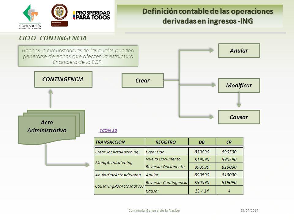 23/04/2014 Contaduría General de la Nación CONTINGENCIA Causar Crear Anular Modificar CICLO CONTINGENCIA Acto Administrativo TCON 10 Definición contab