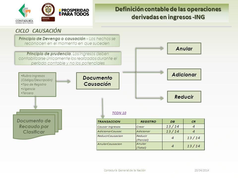 23/04/2014 Contaduría General de la Nación Documento Causación Anular Reducir CICLO CAUSACIÓN Documento de Recaudo por Clasificar Adicionar TCON 10 Ru
