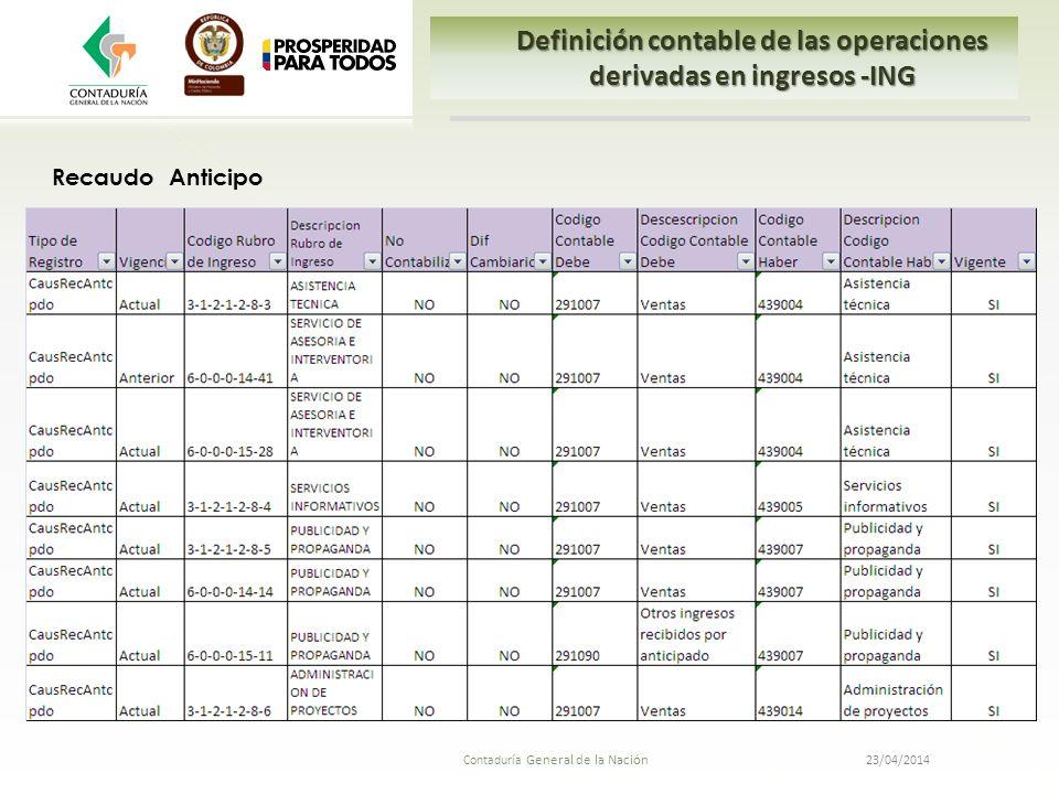 23/04/2014 Contaduría General de la Nación Definición contable de las operaciones derivadas en ingresos -ING Recaudo Anticipo