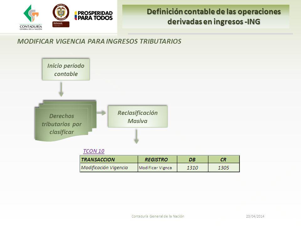 23/04/2014 Contaduría General de la Nación MODIFICAR VIGENCIA PARA INGRESOS TRIBUTARIOS Inicio período contable Derechos tributarios por clasificar Re