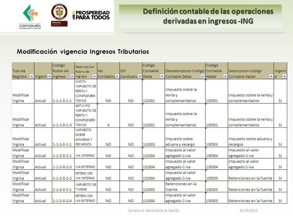 23/04/2014 Contaduría General de la Nación Definición contable de las operaciones derivadas en ingresos -ING Modificación vigencia Ingresos Tributario