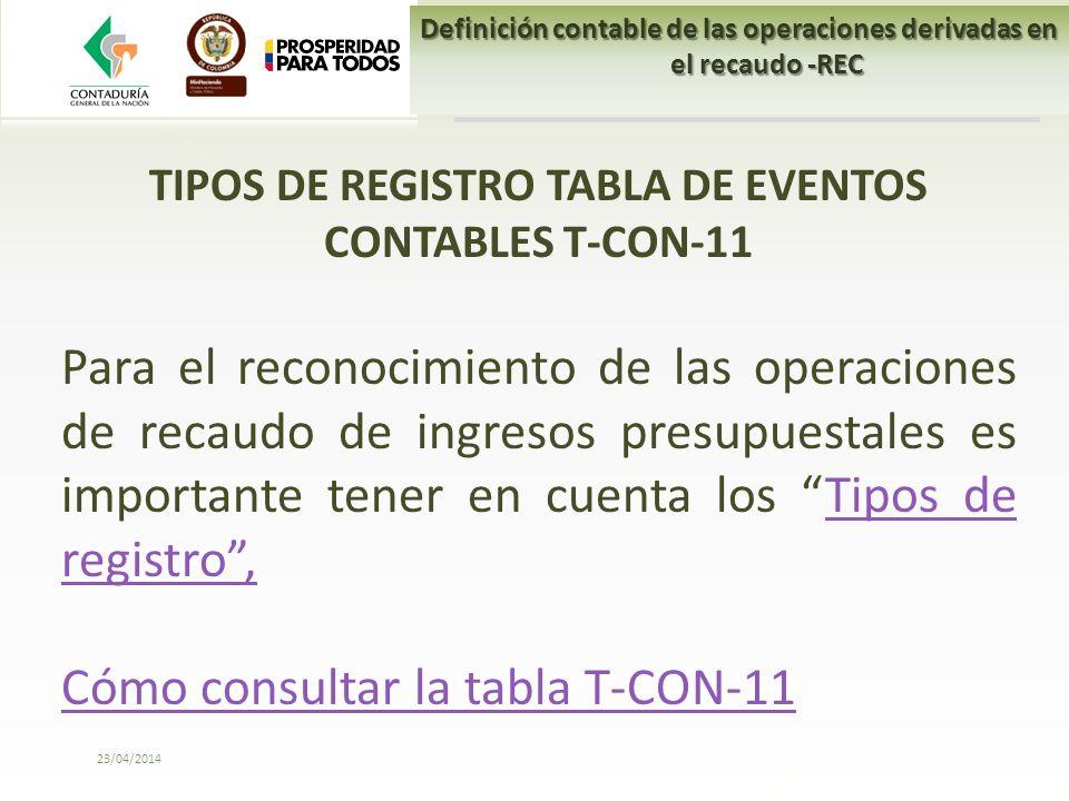 23/04/2014 Definición contable de las operaciones derivadas en el recaudo -REC TIPOS DE REGISTRO TABLA DE EVENTOS CONTABLES T-CON-11 Para el reconocim
