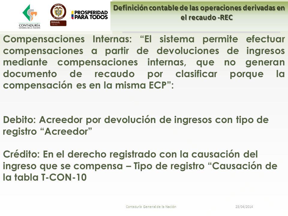 23/04/2014 Contaduría General de la Nación Compensaciones Internas: El sistema permite efectuar compensaciones a partir de devoluciones de ingresos me