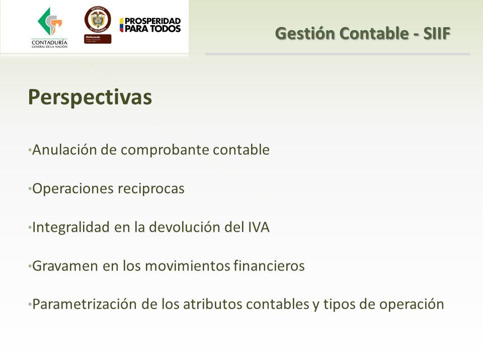 Perspectivas Anulación de comprobante contable Operaciones reciprocas Integralidad en la devolución del IVA Gravamen en los movimientos financieros Pa