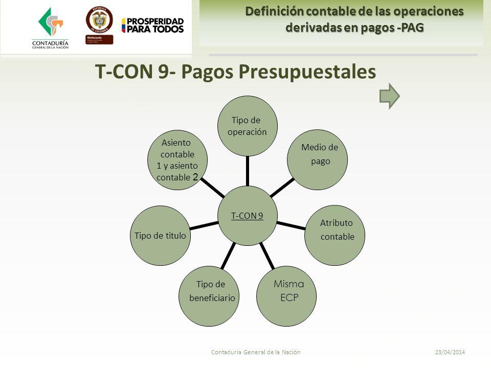 Contaduría General de la Nación 23/04/2014 T- CON 9 Tipo de operación Medio de pago Atributo contable Misma ECP Tipo de beneficiarioTipo de titulo Asi
