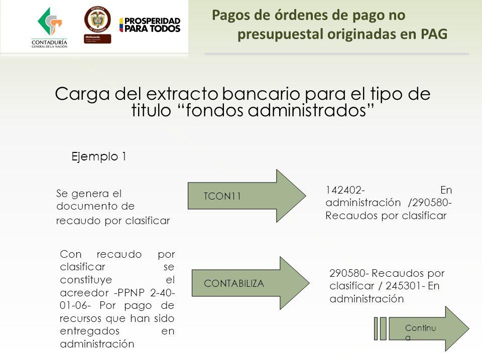 Pagos de órdenes de pago no presupuestal originadas en PAG Carga del extracto bancario para el tipo de titulo fondos administrados Se genera el docume