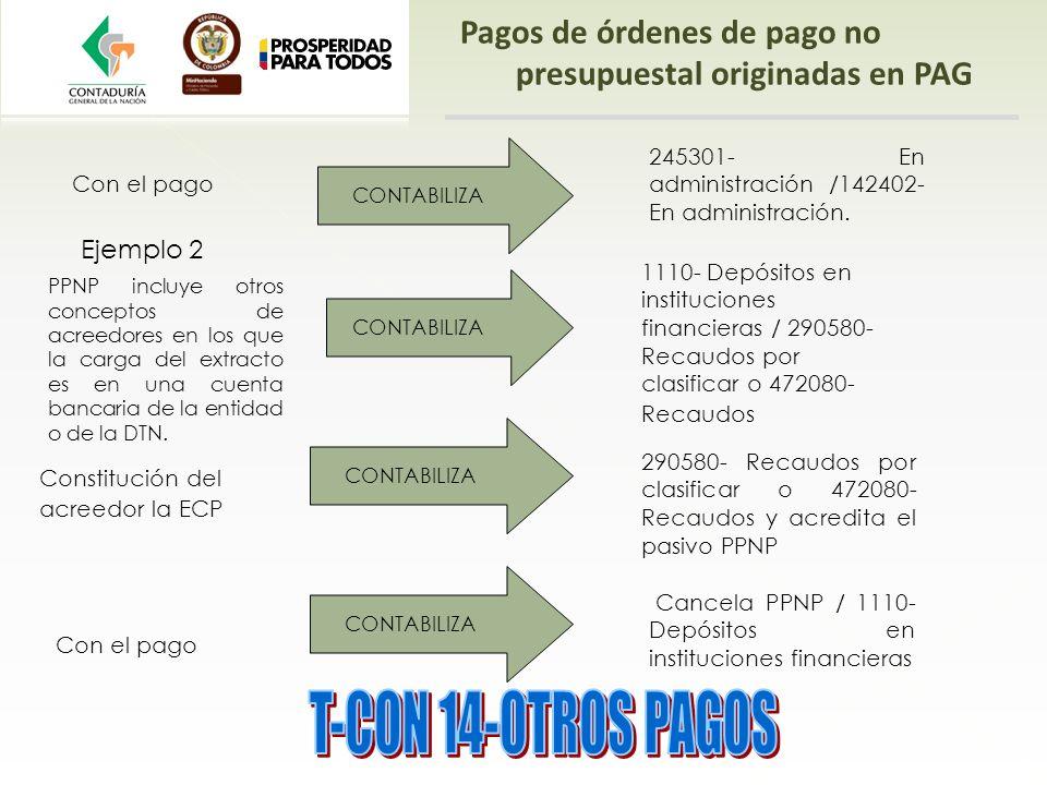 Pagos de órdenes de pago no presupuestal originadas en PAG Con el pago CONTABILIZA 245301- En administración /142402- En administración. PPNP incluye