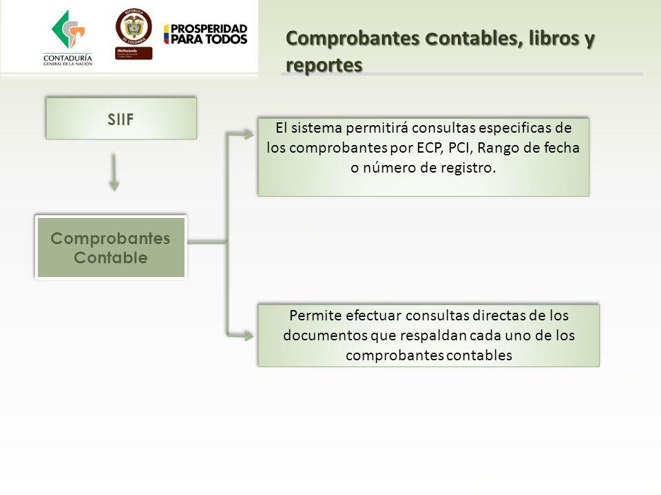 Comprobantes c ontables, libros y reportes El sistema permitirá consultas especificas de los comprobantes por ECP, PCI, Rango de fecha o número de reg