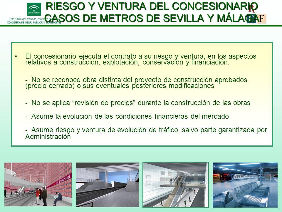 RIESGO Y VENTURA DEL CONCESIONARIO CASOS DE METROS DE SEVILLA Y MÁLAGA El concesionario ejecuta el contrato a su riesgo y ventura, en los aspectos rel