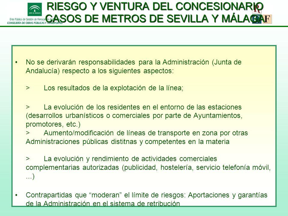 RIESGO Y VENTURA DEL CONCESIONARIO CASOS DE METROS DE SEVILLA Y MÁLAGA No se derivarán responsabilidades para la Administración (Junta de Andalucía) r
