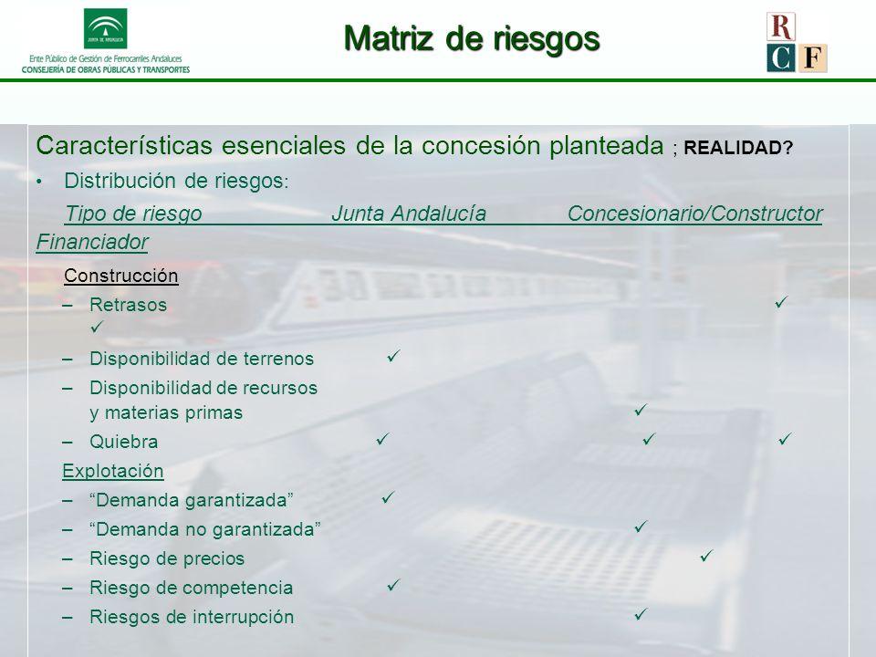 Matriz de riesgos Características esenciales de la concesión planteada ; REALIDAD? Distribución de riesgos : Tipo de riesgo Junta Andalucía Concesiona