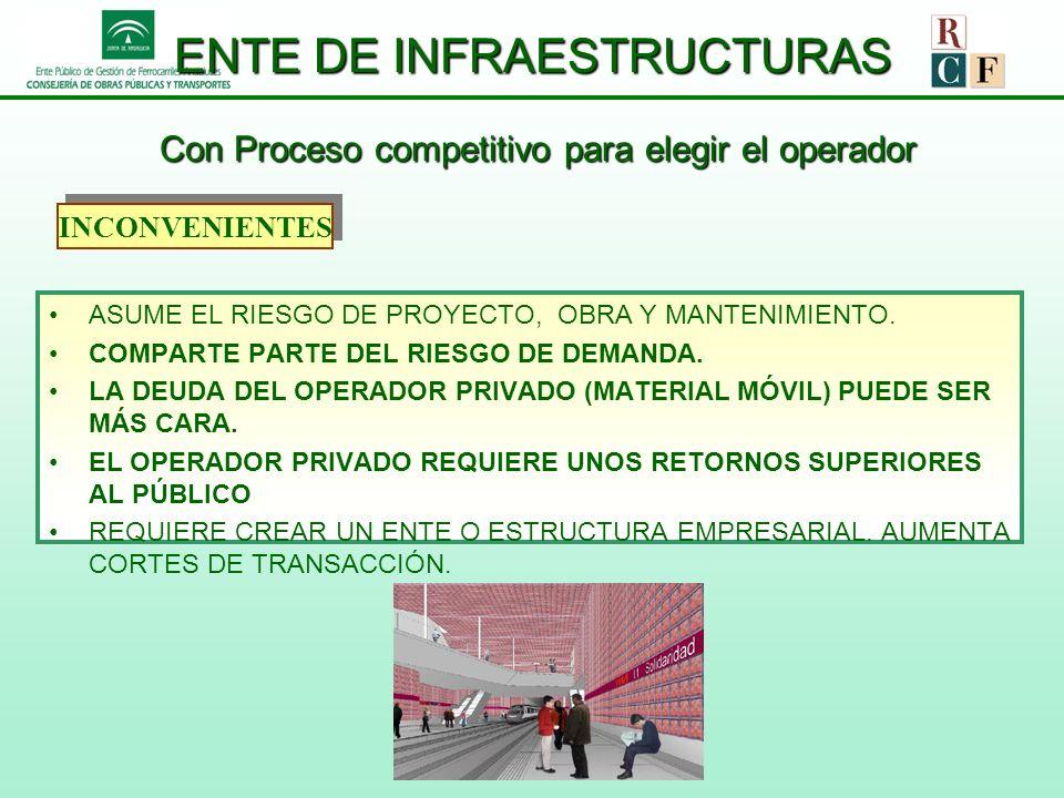 ENTE DE INFRAESTRUCTURAS Con Proceso competitivo para elegir el operador ASUME EL RIESGO DE PROYECTO, OBRA Y MANTENIMIENTO. COMPARTE PARTE DEL RIESGO