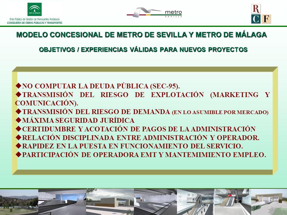 CARACTERÍSTICAS MODELO METROS SEVILLA / MÁLAGA REDUCCIÓN AL MÁXIMO DE LOS INCONVENIENTES Y APROVECHAMIENTO DE SUS VENTAJAS.