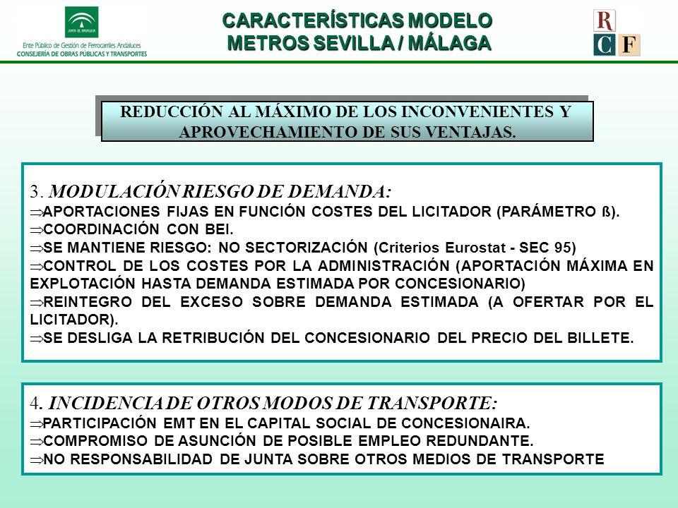RETRIBUCIÓN DEL CONCESIONARIO Caso de Metros de Sevilla / Málaga Aportación de la Administración durante el periodo de explotación Valores de * De explotación del servicio