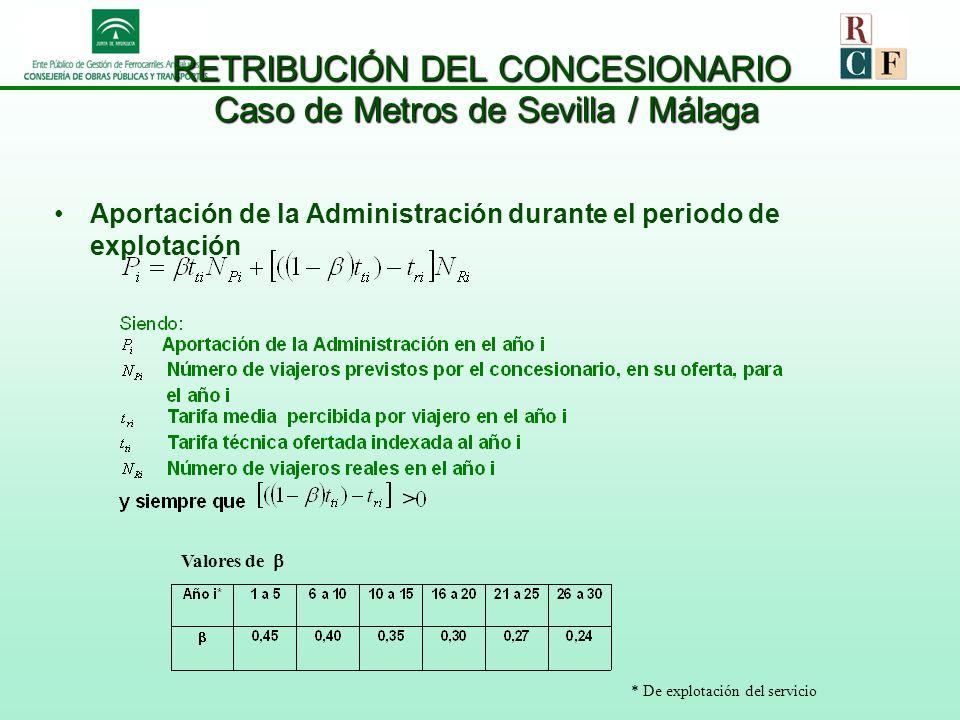 RETRIBUCIÓN DEL CONCESIONARIO Caso de Metros de Sevilla / Málaga Aportación de la Administración durante el periodo de explotación Valores de * De exp
