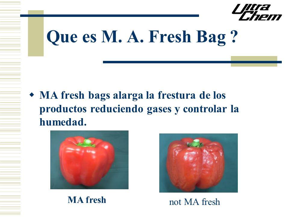 Que es M. A. Fresh Bag ? MA fresh bags alarga la frestura de los productos reduciendo gases y controlar la humedad. not MA fresh MA fresh