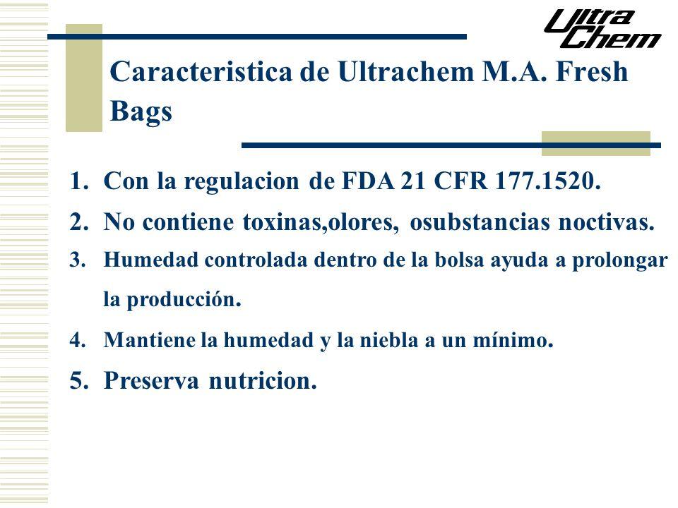 Caracteristica de Ultrachem M.A. Fresh Bags 1.Con la regulacion de FDA 21 CFR 177.1520. 2.No contiene toxinas,olores, osubstancias noctivas. 3.Humedad