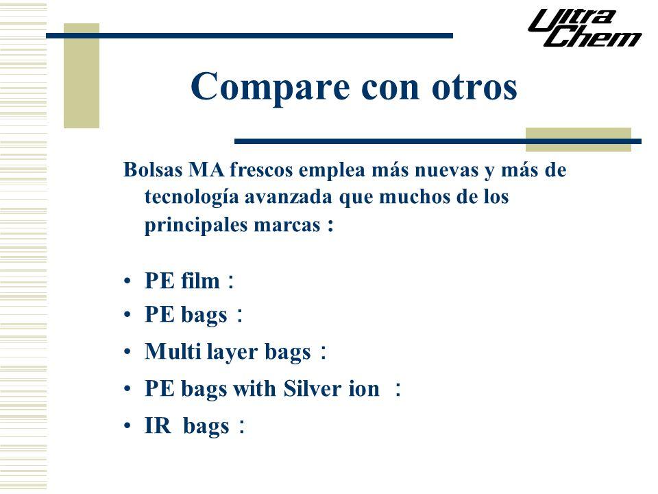 Compare con otros Bolsas MA frescos emplea más nuevas y más de tecnología avanzada que muchos de los principales marcas : PE film PE bags Multi layer bags PE bags with Silver ion IR bags