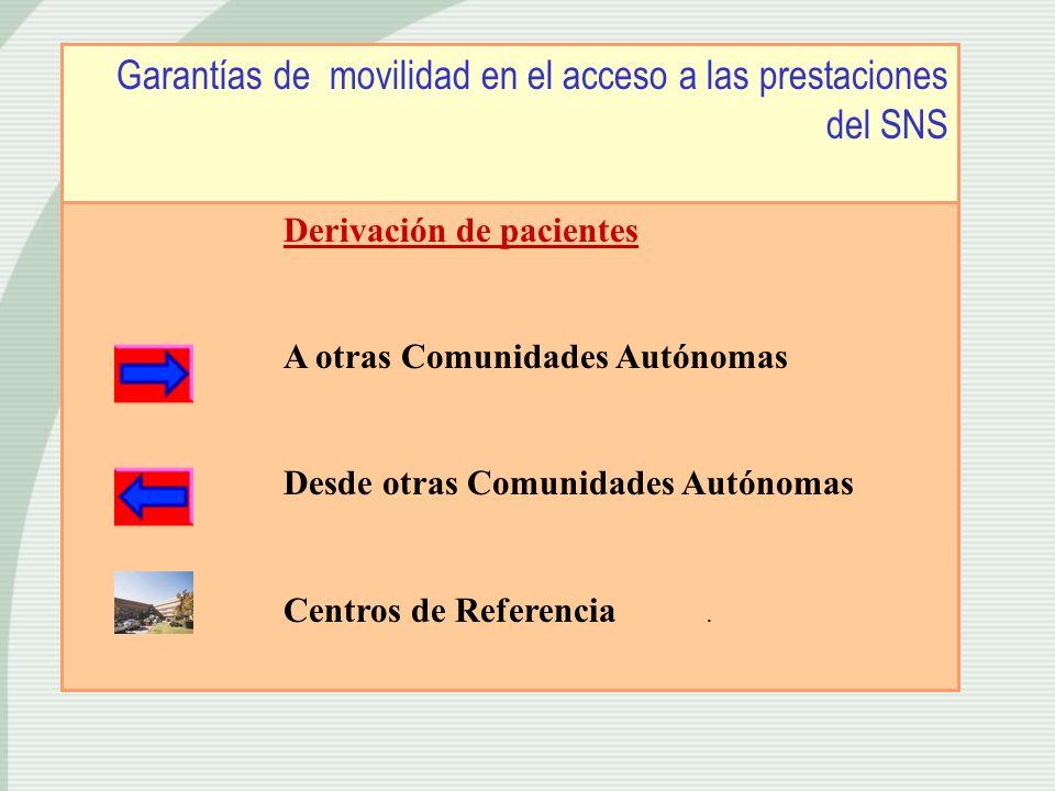 Garantías de movilidad en el acceso a las prestaciones del SNS Derivación de pacientes A otras Comunidades Autónomas Desde otras Comunidades Autónomas
